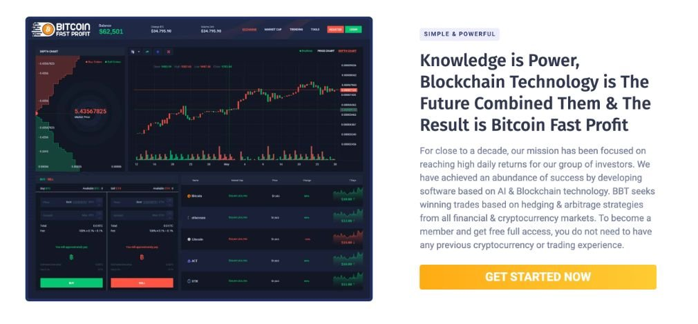 Bitcoin Fast Profit Success