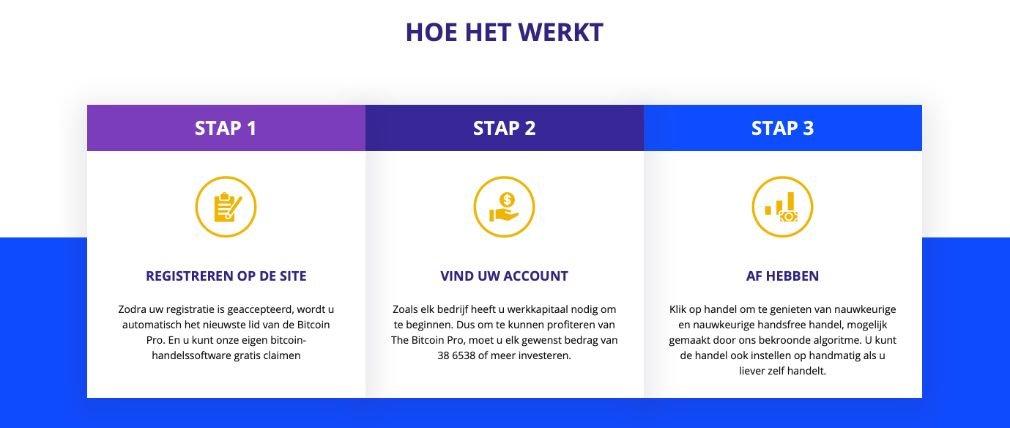 Bitcoin Pro hoe het werkt