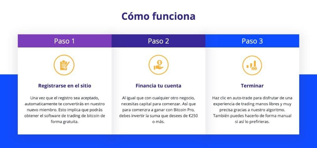 Bitcoin Pro como funciona