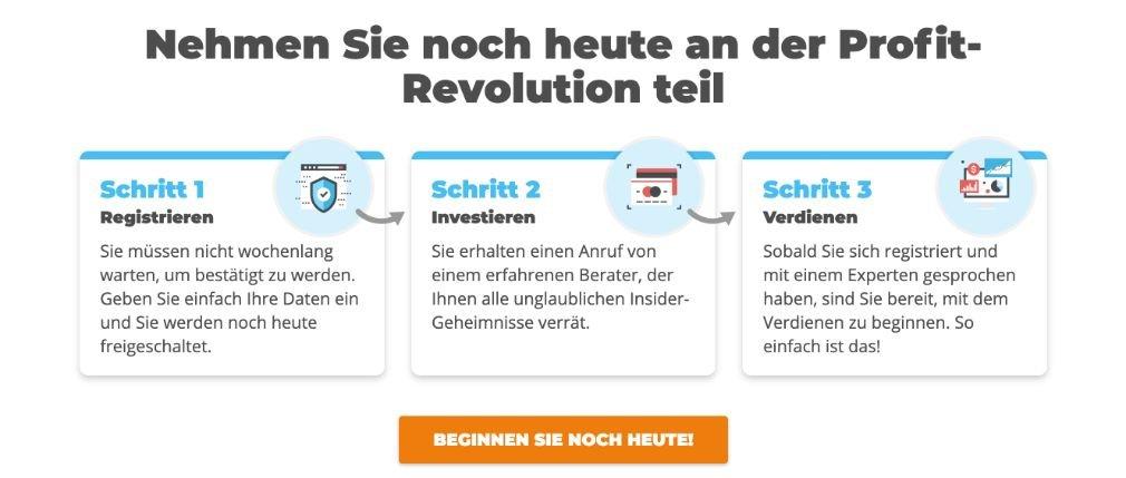 Profit Revolution Anmeldung