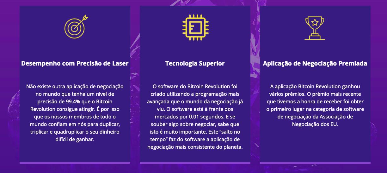 Bitcoin Revolution benefício
