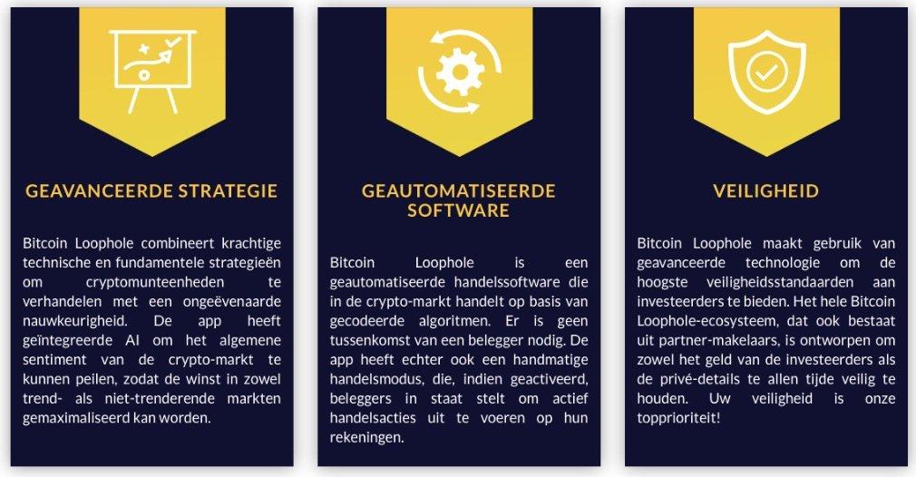 Bitcoin Loophole Voordelen