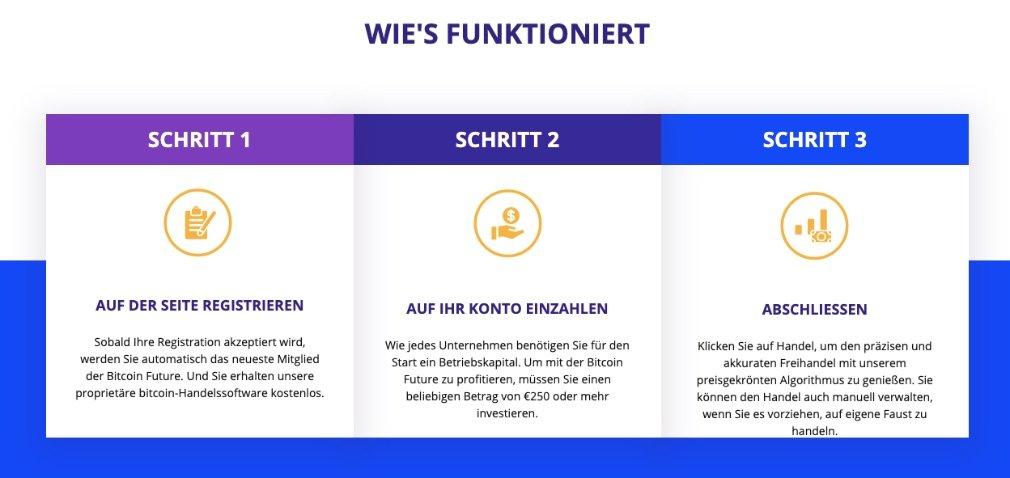 BItcoin Future registration